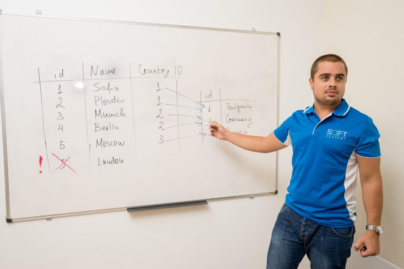 java програмиране преподаване
