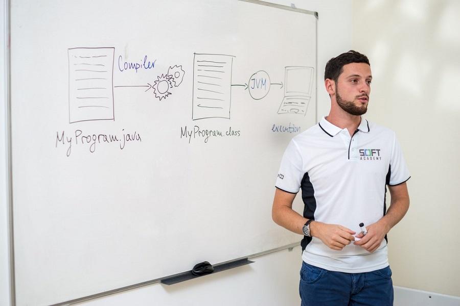 Станислав Георгиев - soft academy